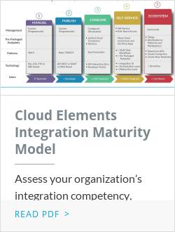 Cloud Elements Integration Maturity Model