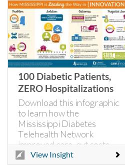100 Diabetic Patients, ZERO Hospitalizations