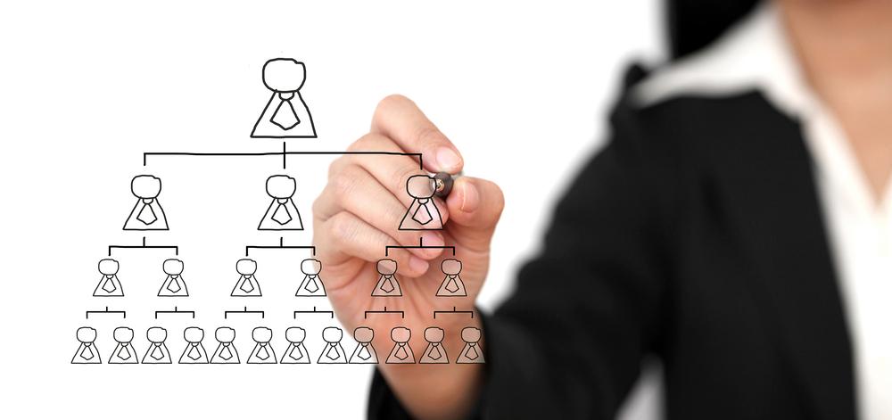 Address organizational problems