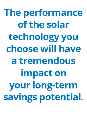 How to determine solar power return on investment