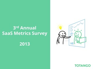 2013 SaaS Metrics Report