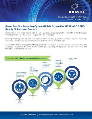 Group Practice Reporting Option (GPRO): Streamline MSSP ACO GPRO Quality Submission Process