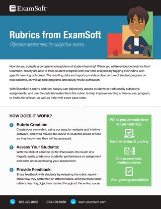 Rubrics from ExamSoft Overview