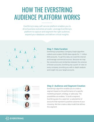 How The EverString Audience Platform Works