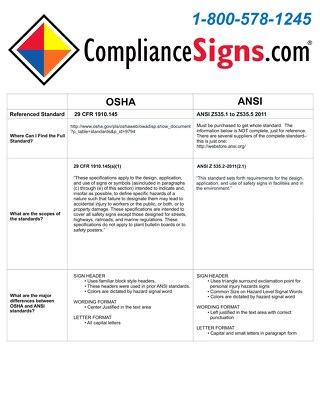 OSHA or ANSI? Help Me Choose