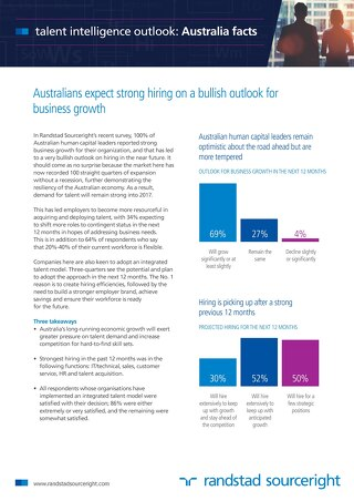 Australia Fact Sheet - Talent Intelligence Outlook 2016