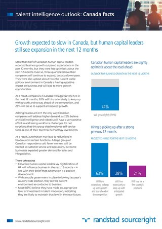 Canada Fact Sheet - Talent Intelligence Outlook 2016