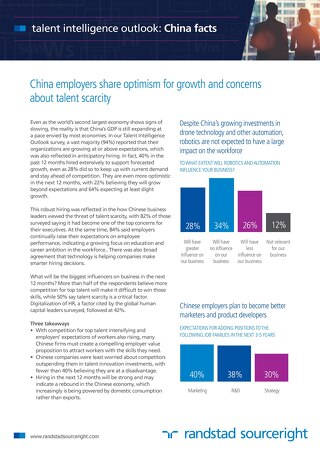 China Fact Sheet - Talent Intelligence Outlook 2016