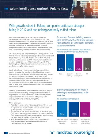 Poland Fact Sheet - Talent Intelligence Outlook 2016