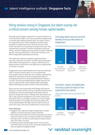 Singapore Fact Sheet - Talent Intelligence Outlook 2016