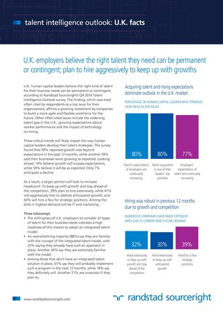 UK Fact Sheet - Talent Intelligence Outlook 2016
