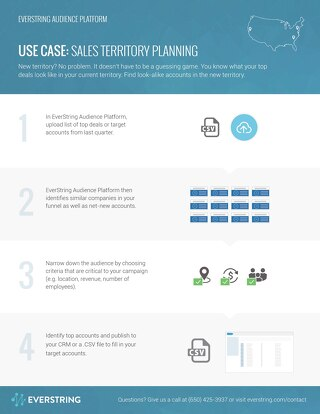 EAP Use Cases - Sales Territory Planning