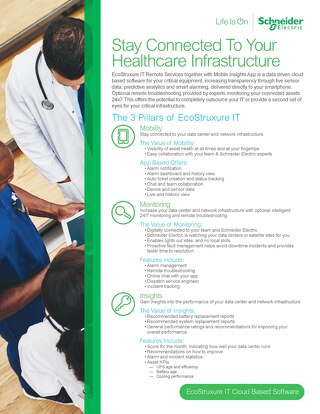 Stay Connected To Your Healthcare Infrastructure