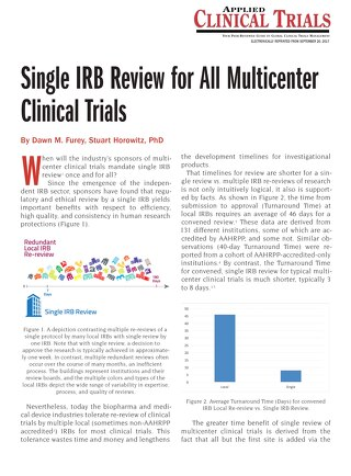 Applied Clinical Trials:Single IRB Review for All Multicenter Clinical Trials
