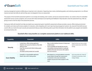 ExamSoft LMS Comparison Chart