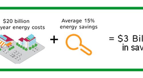 Retail Energy Management: The $3 Billion Opportunity