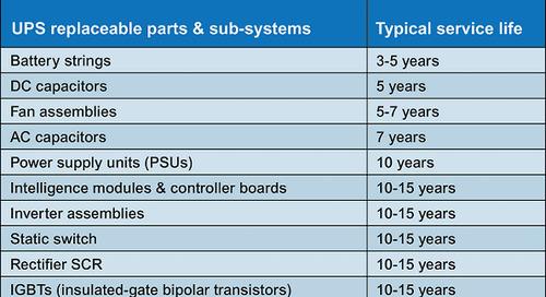 3 Keys to Ensuring a Successful UPS Modernization Project