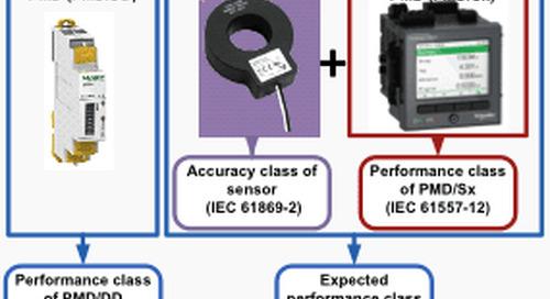 Understanding the IEC 61557-12  Standard That Makes Meter Comparisons Easier – Part 2