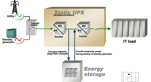 Static or Rotary UPS:Which is Best for Your Application?