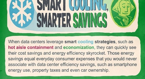 Infographic - Smart Cooling, Smarter Savings