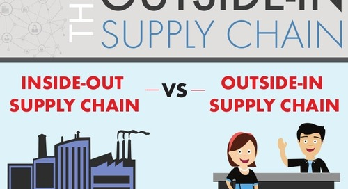 The Outside-In Supply Chain