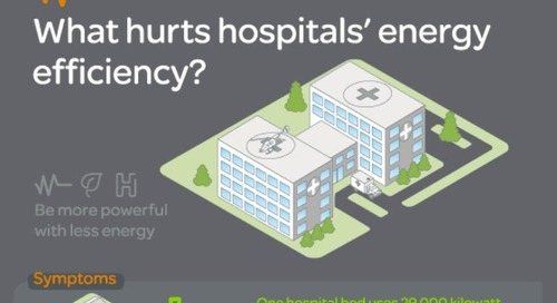 Infographic - What hurts hospitals energy efficiency