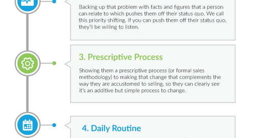 Why Reinforcement For Social Selling Leads To Sales Outcomes