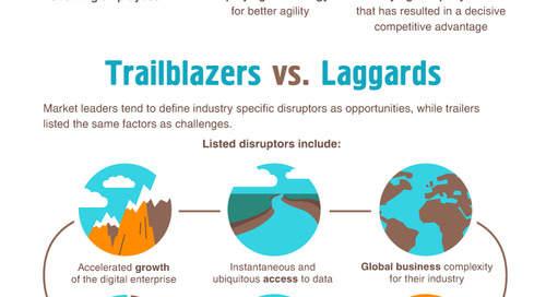 What The Fastest Growing Companies Have In Common [Infographic]
