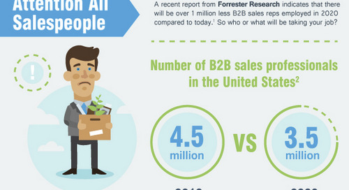 Why Your Sales Team Will Lose Their Jobs To Computers By 2020