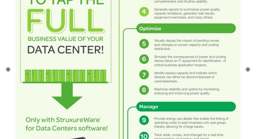 11 Ways to Tap the Full Business Value of your Data Center