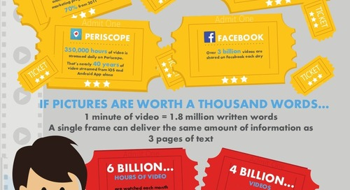 Mind Boggling Facts about Video Marketing