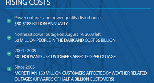 Why Mobile for Maximo For the Utilities Industry [Infographic]