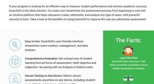 ExamSoft_Overview