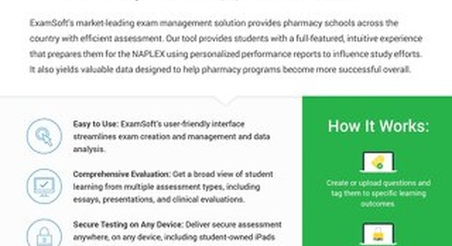 ExamSoft_Pharmacy_OnePager
