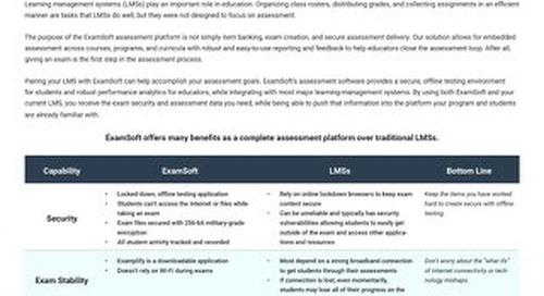 ExamSoft LMS Comparison Chart