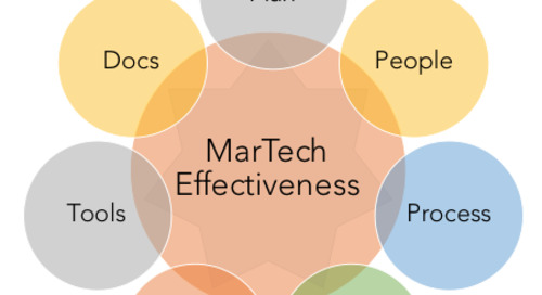"""MarTech Maturity—Are We There Yet?"" – Frank Grillo and Brett Eckrich"
