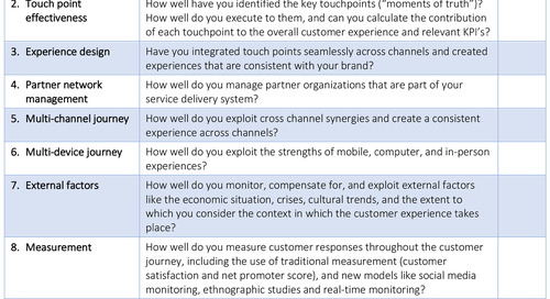 """The CX Audit: Breaking Down Customer Experience Management"" – Katherine N. Lemon, Peter C. Verhoef and Jon Dome"