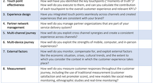 """The CX Audit: Breaking Down Customer Experience Management"" – Katherine N. Lemon, Peter C. Verhoef and Jon Dome"