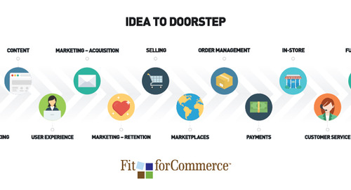 From Idea to Doorstep: How To Create Great Shopper Experiences