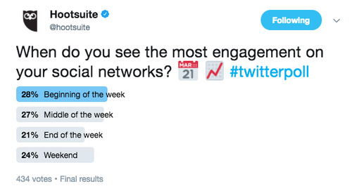 4 Types of Social Media Content That Drive Engagement
