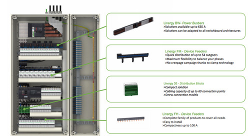 Power Distribution System Characteristics: Up to 630A