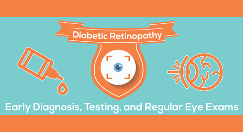 Photo Mapping in Diabetic Retinopathy