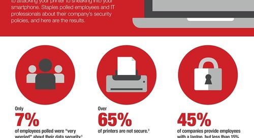 5 Reasons to Review Your Office Security Plan