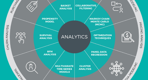 Marketing Analytics 101: What You Need to Know in Graphic Form