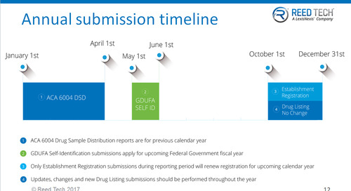 Webinar: FDA Annual Reporting Period for Drug Products