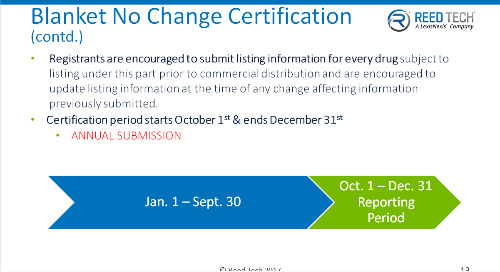 Webinar: FDA's No Change Certification for Drug Products