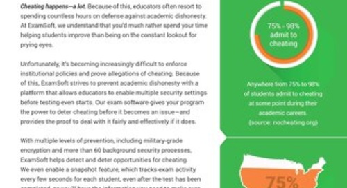 ExamSoft Security