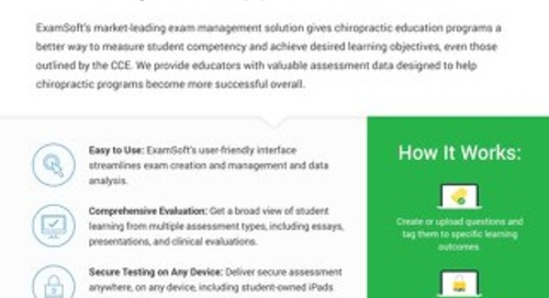 ExamSoft for Chiropractic Schools