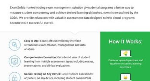 ExamSoft for Dental Schools