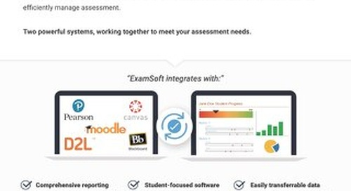 ExamSoft and your LMS
